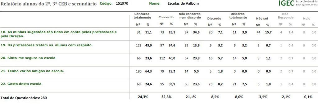 R_Alunos_CEB2_Escolas de Valbom_2